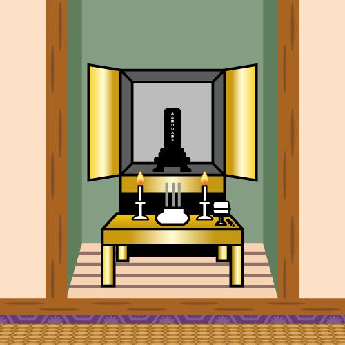 お仏壇の最適な向きが分かる!宗派や部屋を踏まえた方角の決め方