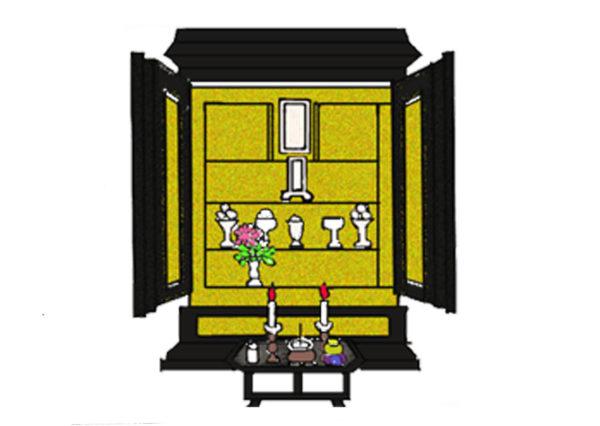 浄土真宗の仏壇の配置の注意点