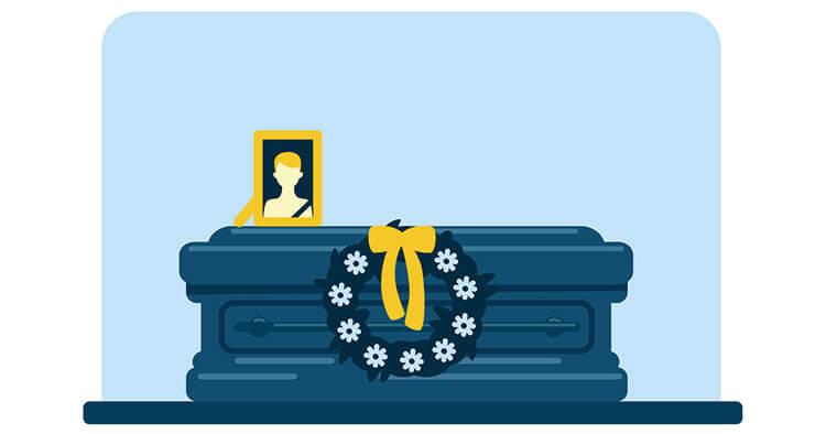 浄土真宗の葬儀後の作法